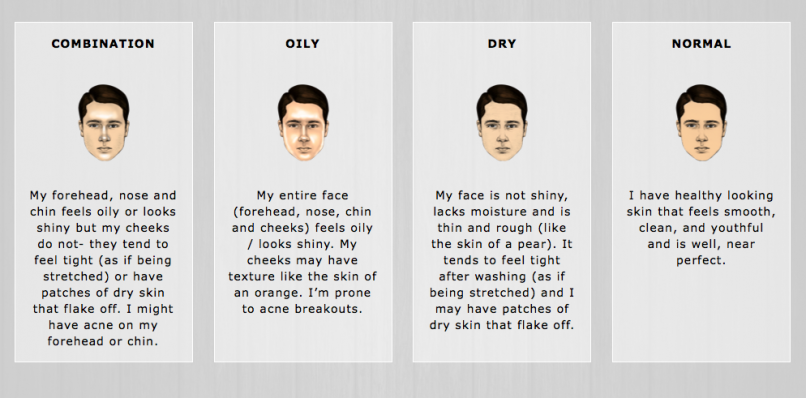 A men's skincare routine that's as easy as 1, 2, 3