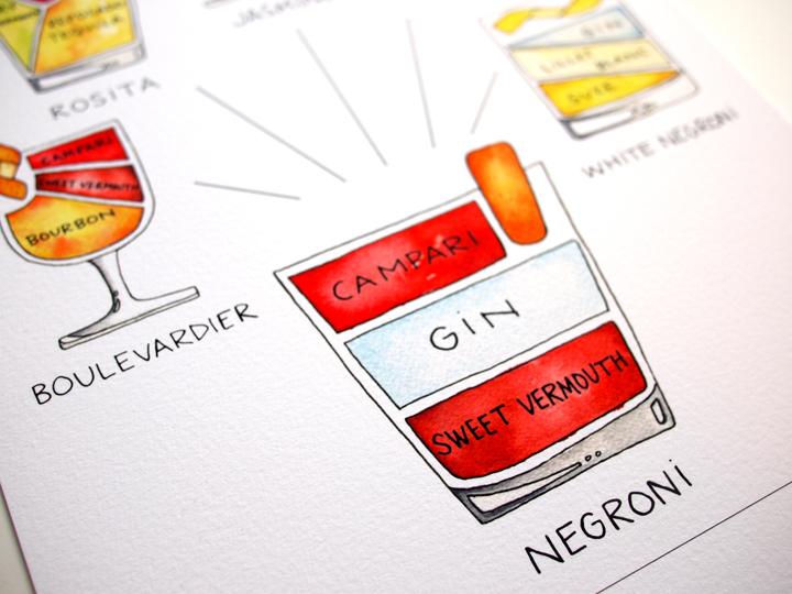 Negroni Ingredients