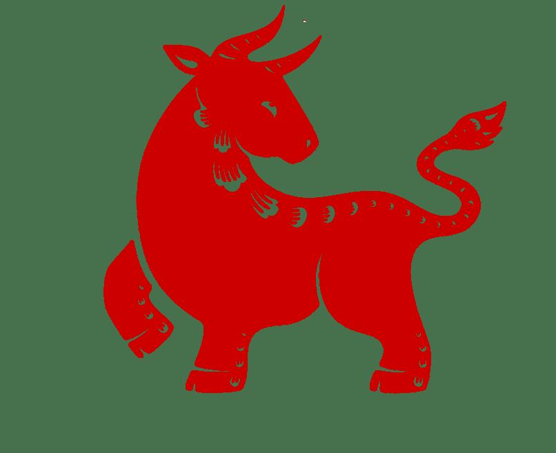 【农历新年特辑】2020鼠年十二生肖运势:鼠牛虎篇